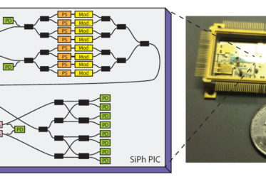 Single-Chip Silicon Photonics 100-Gbs Coherent Transceiver