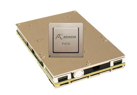 Acacia-AC1200
