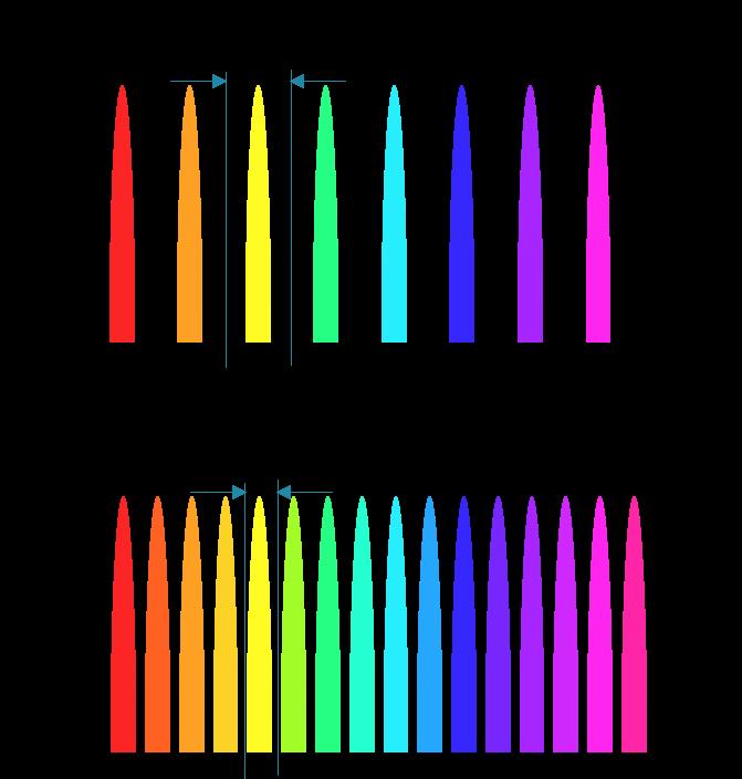 fiber capacity figure 1