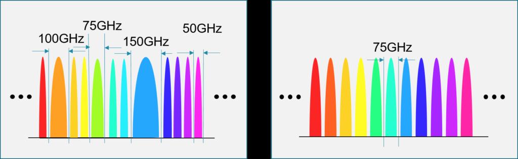 fiber capacity figure 2