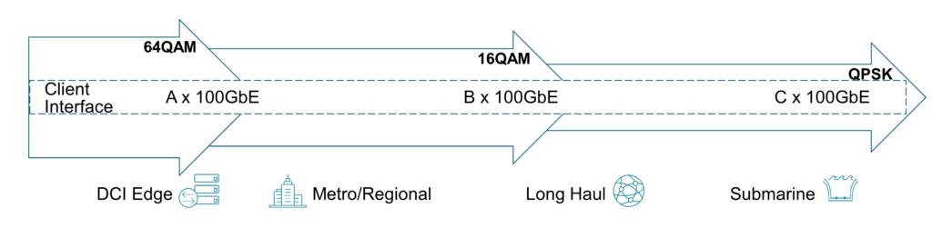 SC_2 figure 1
