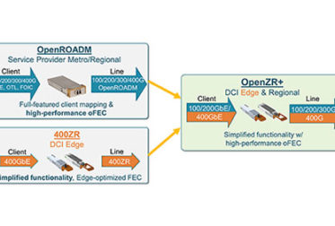 OpenZR+ Advances Coherent Interoperability