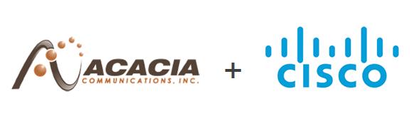 Acacia Communications and Cisco