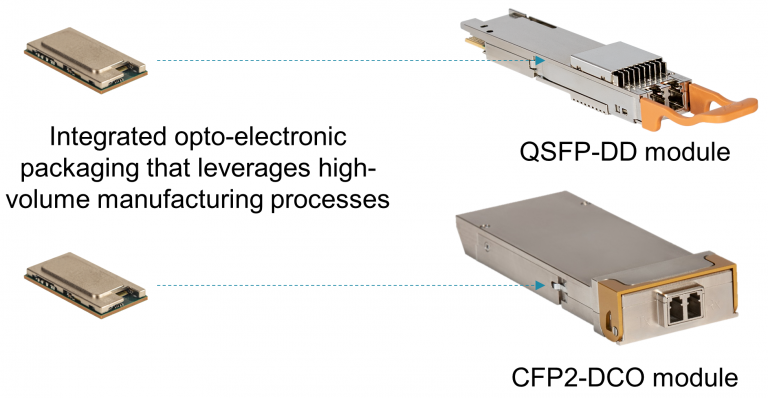 Acacia Integrated optoelectronic packaging